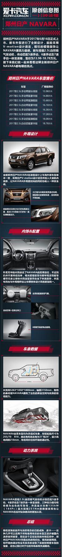 爱卡信息图 一分钟读懂郑州日产NAVARA