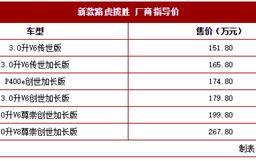 路虎新款攬勝公布售價 售151.8-267.8萬元