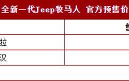 全新Jeep牧马人预售46万起 7月内将上市