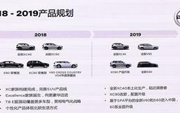 新S60/V60明年引入 沃尔沃公布新车规划