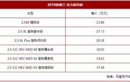 2019款楼兰正式上市 23.88万起售/配置升级