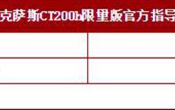 雷克薩斯CT200h限量版上市 售26.70萬元