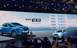 2019上海车展:北汽EX3补贴后12.39万起