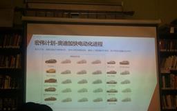 加快電動化進程 曝奧迪新能源車型規劃