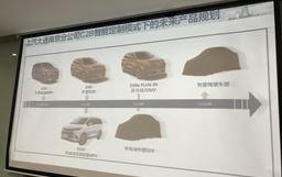 将添纯电与混动车型 上汽大通未来规划